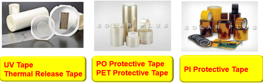 Tape Material for Packaging Process