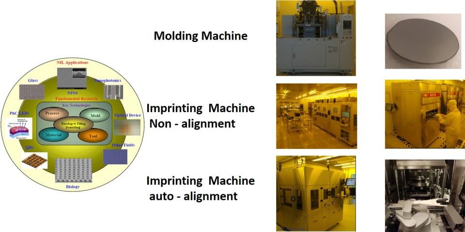 Nano Imprinting (Total Solution)